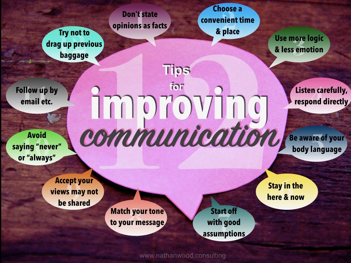 12 Tips for Improving Communication | Nathan Wood Consulting