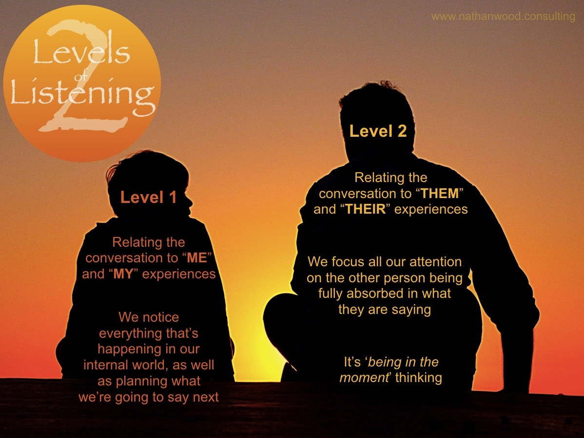 2 Levels of Listening | Nathan Wood Consulting
