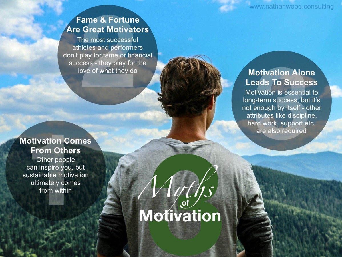 3 Myths of Motivation | Nathan Wood Consulting