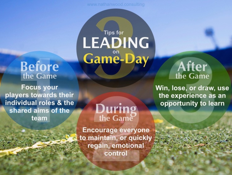 3 Tips for Leading on Game-Day | Nathan Wood Consulting