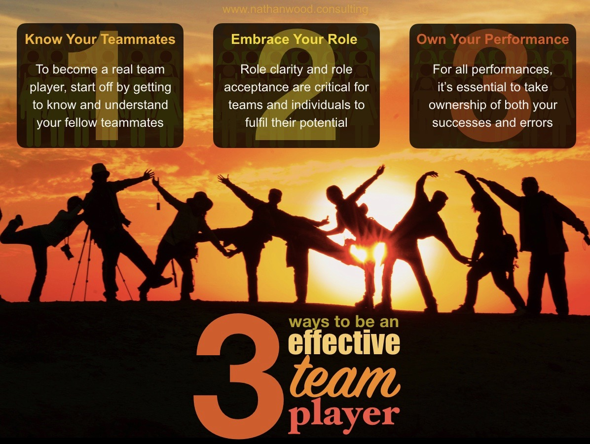3 Ways to Be An Effective Team Player   Nathan Wood Consulting