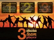 3 Ways to Be An Effective Team Player | Nathan Wood Consulting