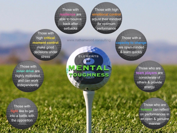 8 Elements of Mental Toughness | Nathan Wood Consulting