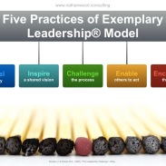 Five Practices of Exemplary Leadership Model | Nathan Wood Consulting