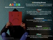 The ABCDE Model of Emotional Disturbance | Nathan Wood Consulting
